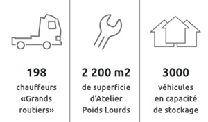 chauffeur-atelier-vehicules
